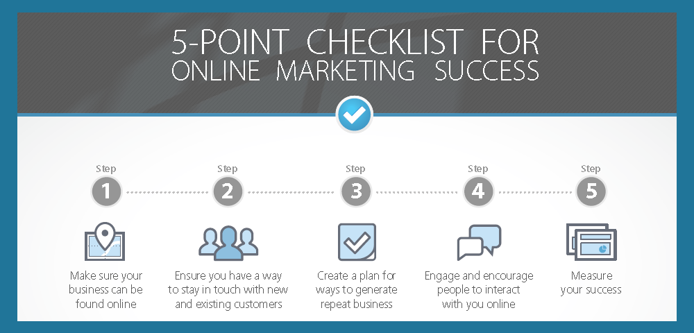 5 Point Checklist for Online Marketing